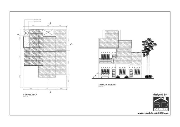 Gambar Konsep Tampak Desain Rumah Minimalis
