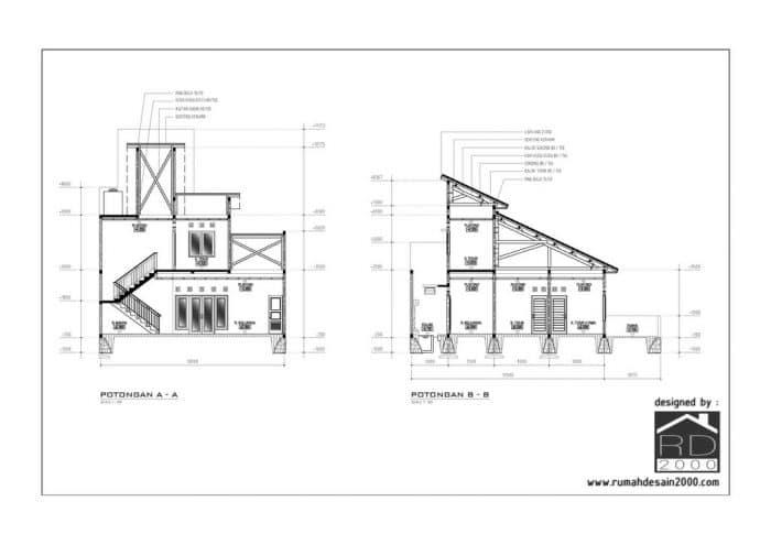 gambar Potongan desain rumah minimalis kalimantan